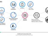 Synthetische Daten der Schlüssel zur Gesundheitsversorgung, klinische und business intelligence?